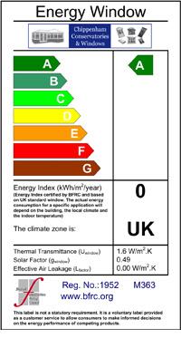 energychart-bfrc